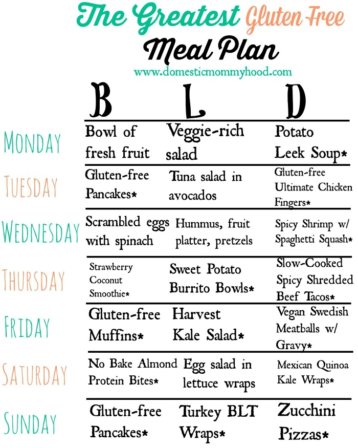 weight loss meal plan gluten free